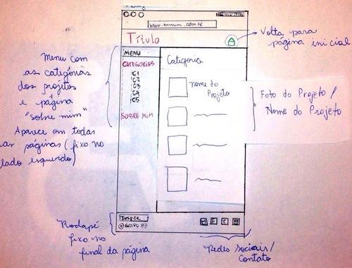 Sketch_Categorias.JPG